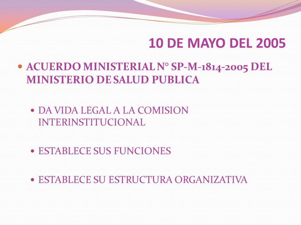 10 DE MAYO DEL 2005 ACUERDO MINISTERIAL N° SP-M-1814-2005 DEL MINISTERIO DE SALUD PUBLICA. DA VIDA LEGAL A LA COMISION INTERINSTITUCIONAL.