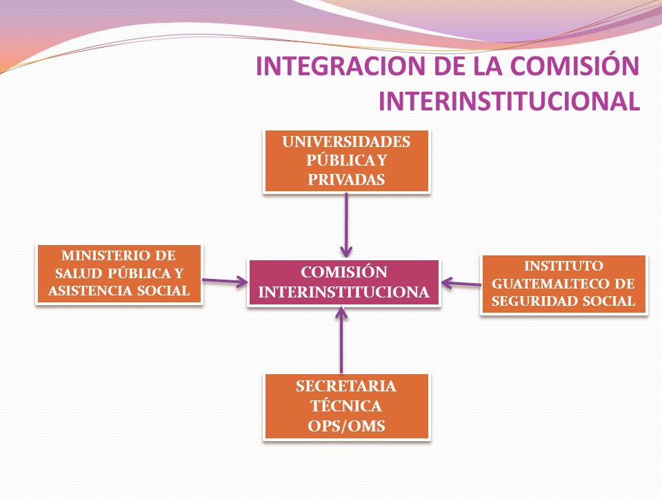 INTEGRACION DE LA COMISIÓN INTERINSTITUCIONAL