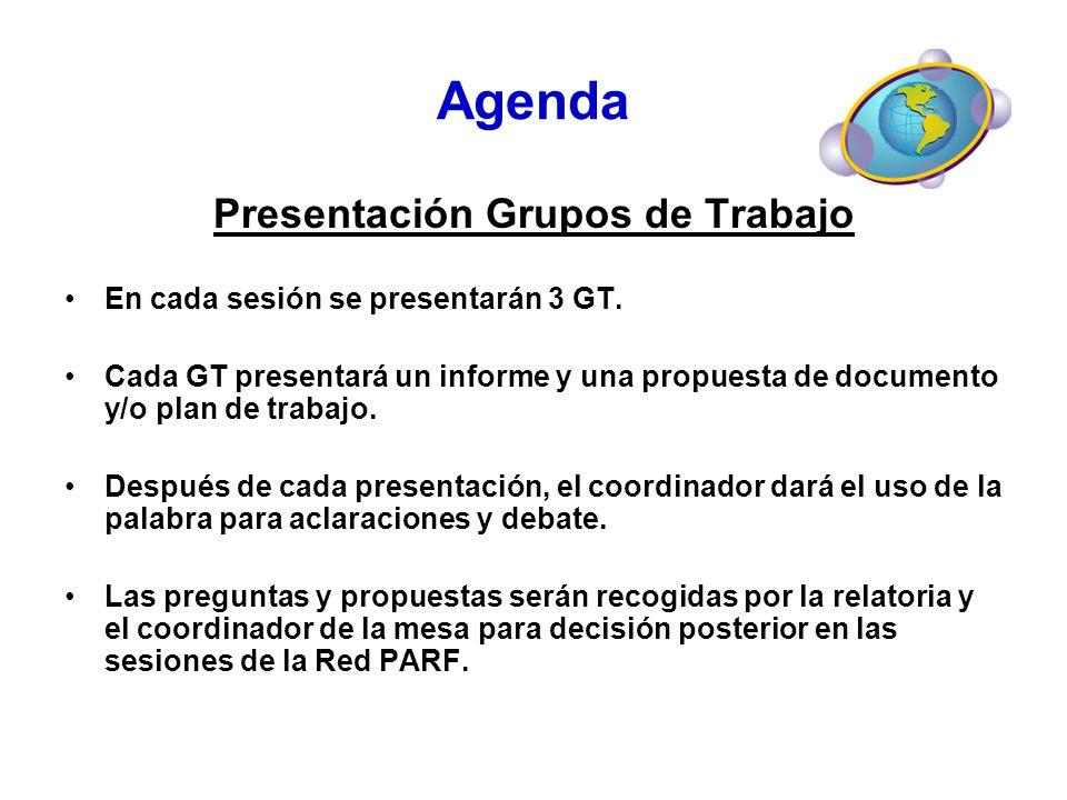 Presentación Grupos de Trabajo