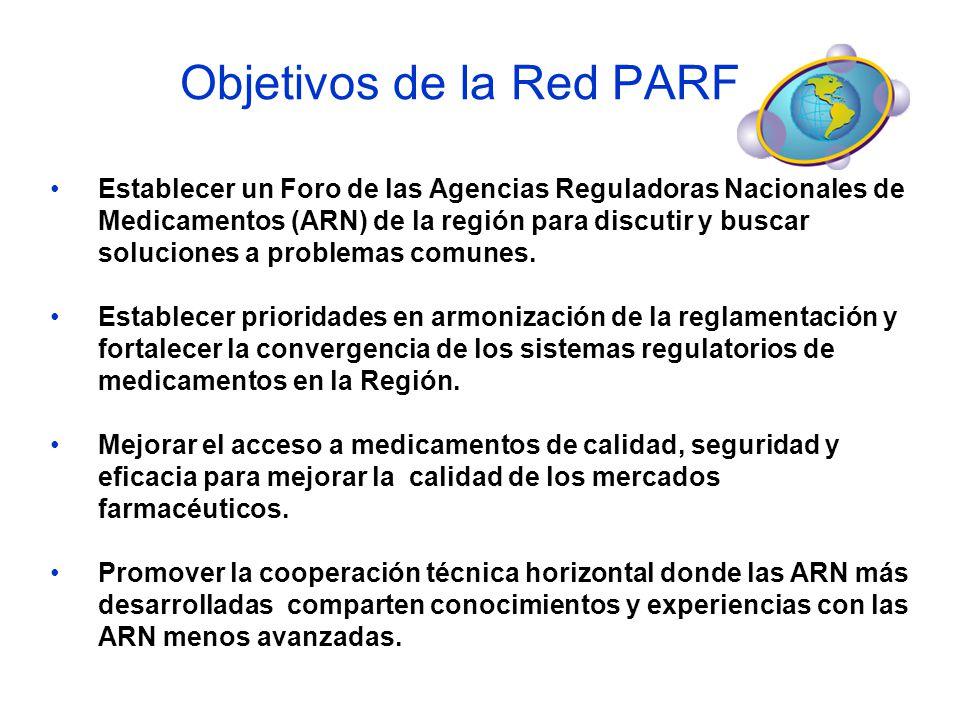 Objetivos de la Red PARF