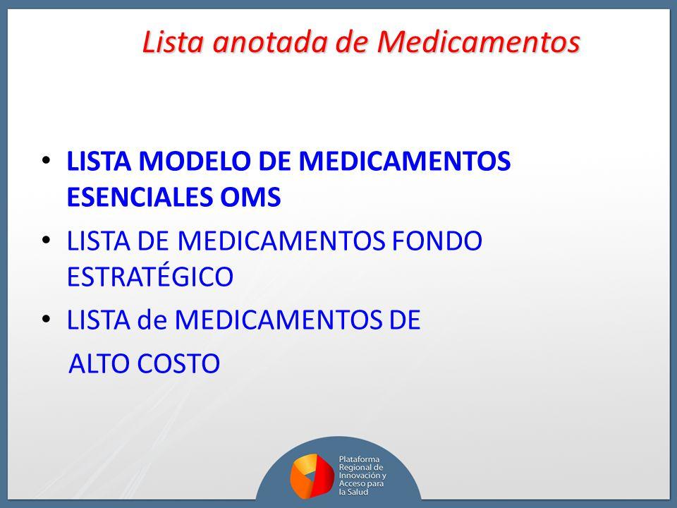 Lista anotada de Medicamentos