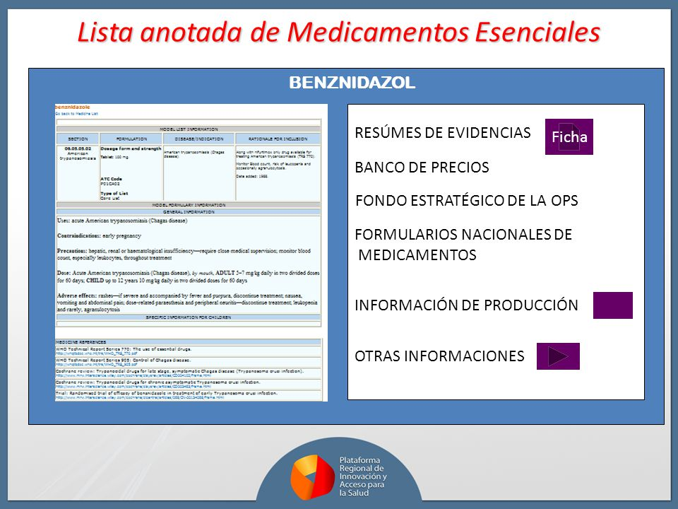 Lista anotada de Medicamentos Esenciales