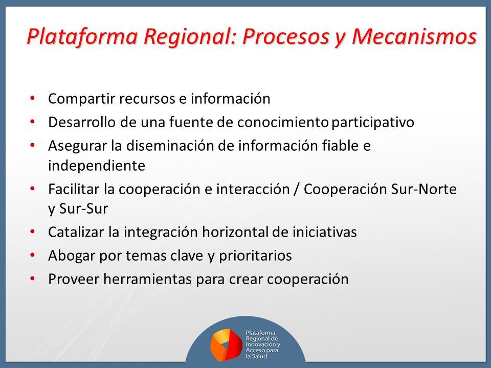 Plataforma Regional: Procesos y Mecanismos