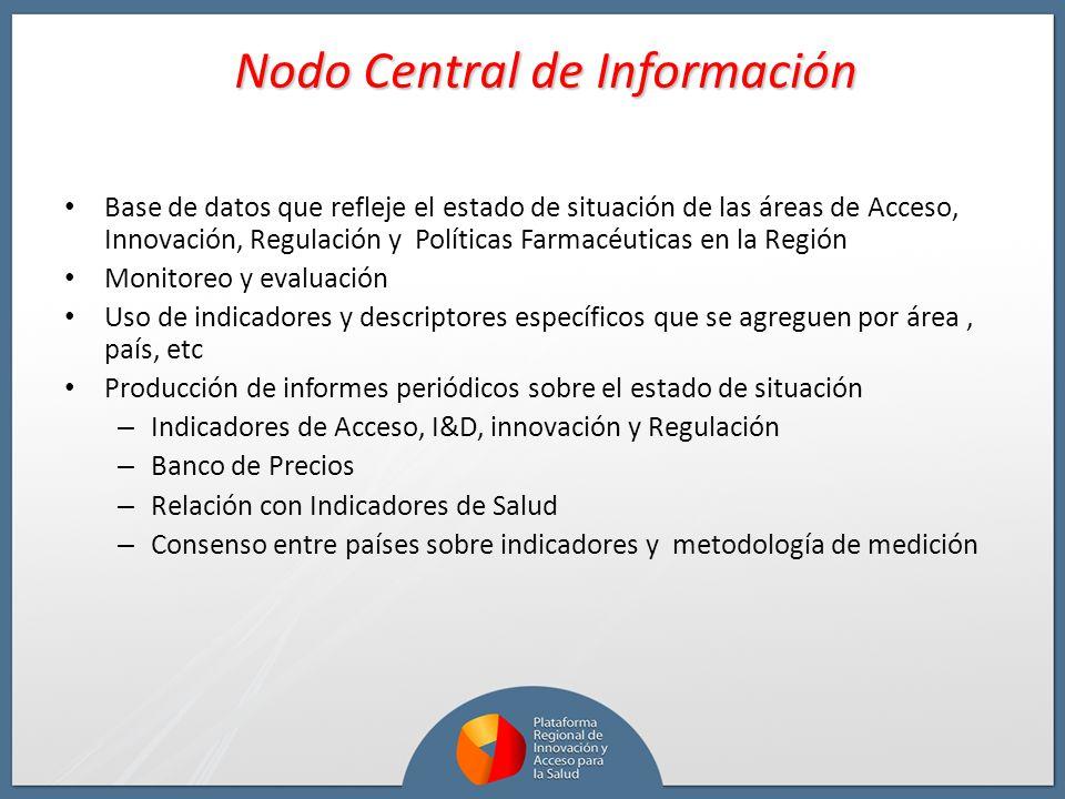 Nodo Central de Información