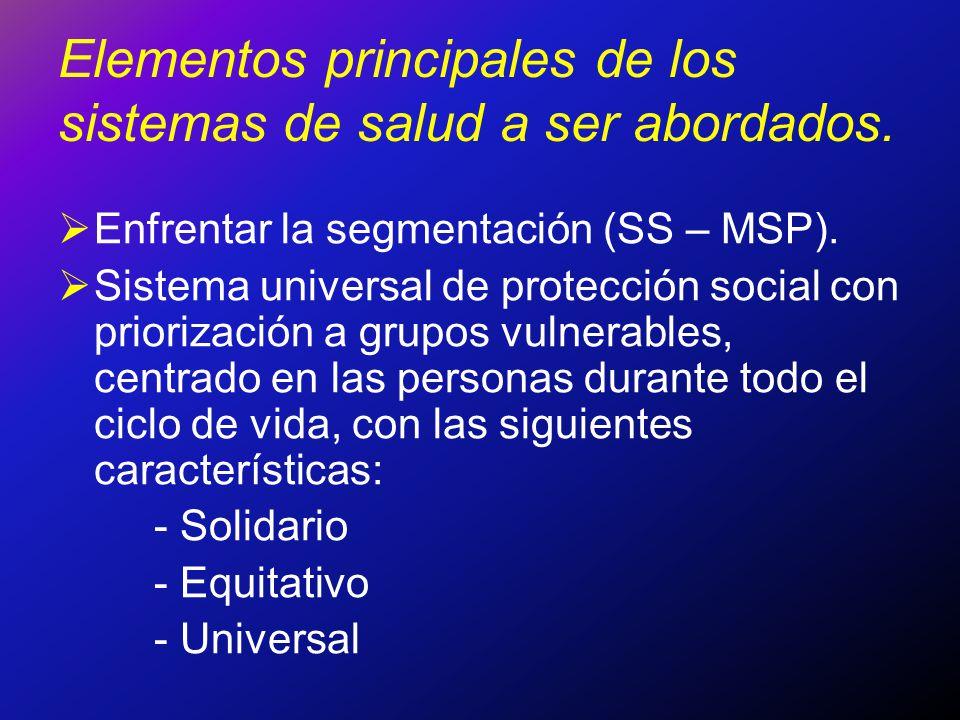 Elementos principales de los sistemas de salud a ser abordados.