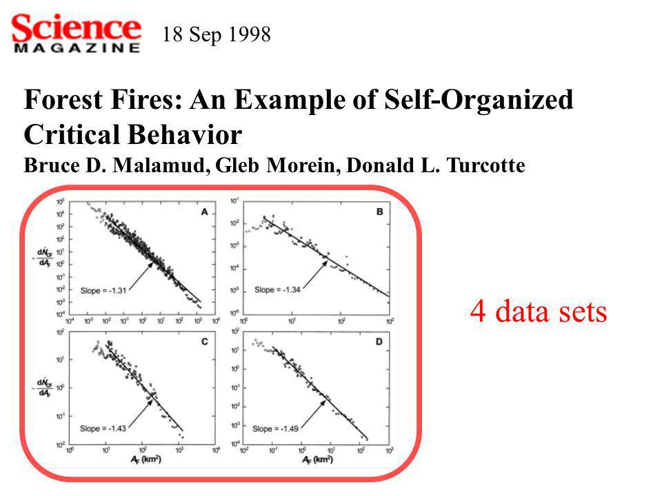 18 Sep 1998Forest Fires: An Example of Self-Organized Critical Behavior. Bruce D. Malamud, Gleb Morein, Donald L. Turcotte.