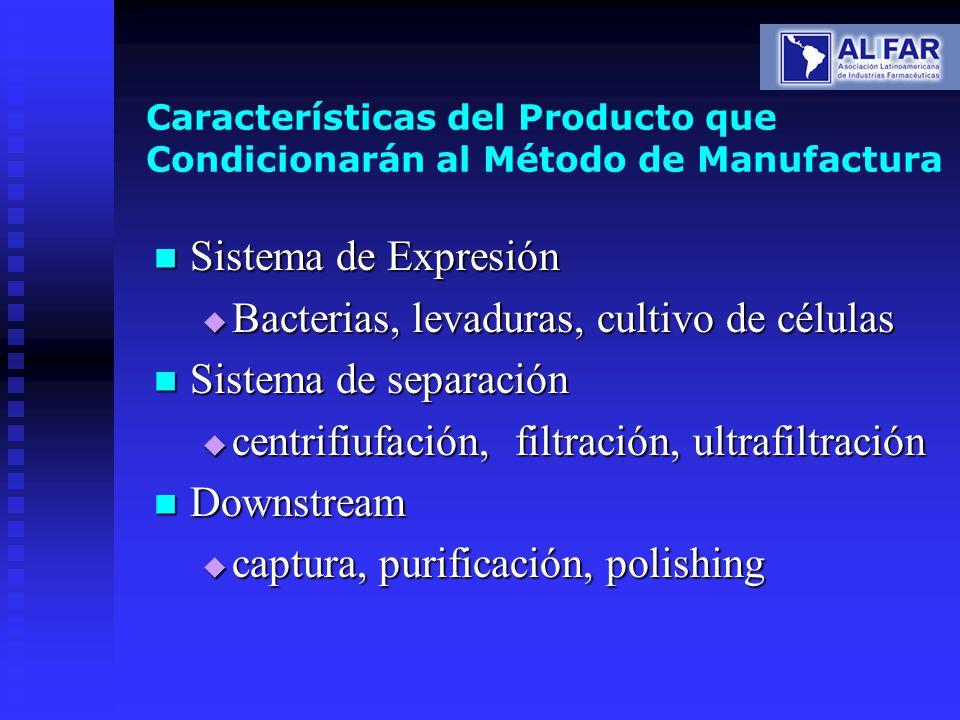 Bacterias, levaduras, cultivo de células Sistema de separación