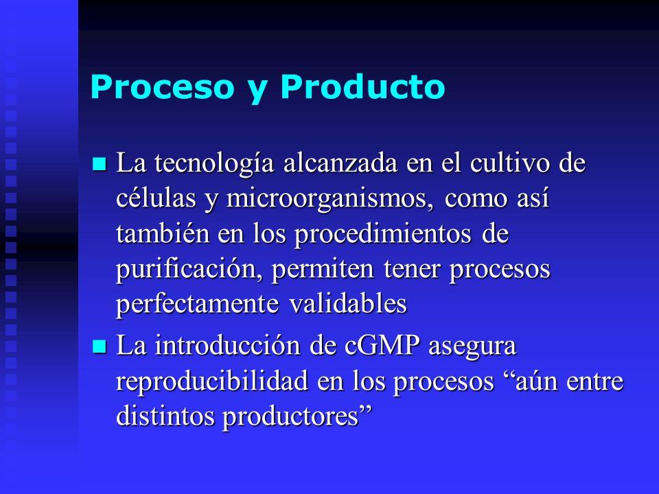 Proceso y Producto
