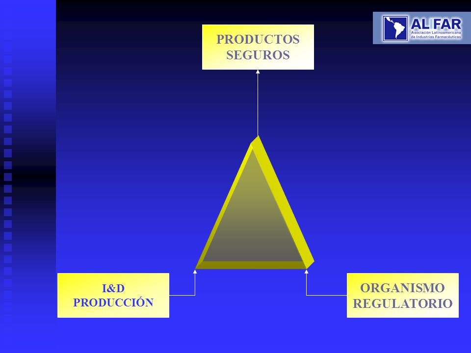 PRODUCTOS SEGUROS ORGANISMO REGULATORIO