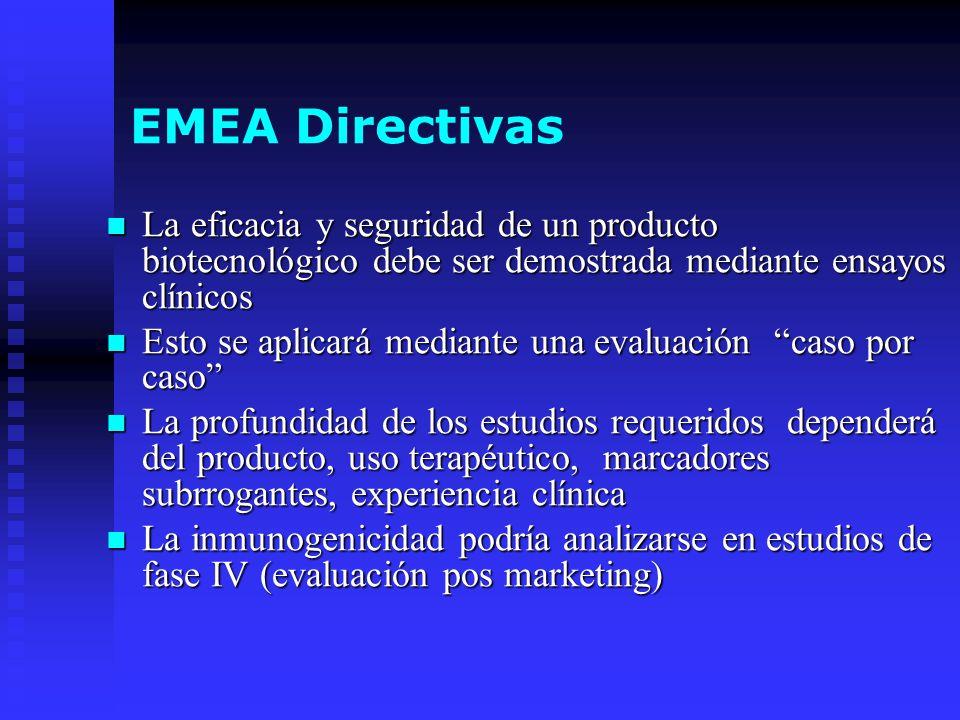 EMEA Directivas La eficacia y seguridad de un producto biotecnológico debe ser demostrada mediante ensayos clínicos.