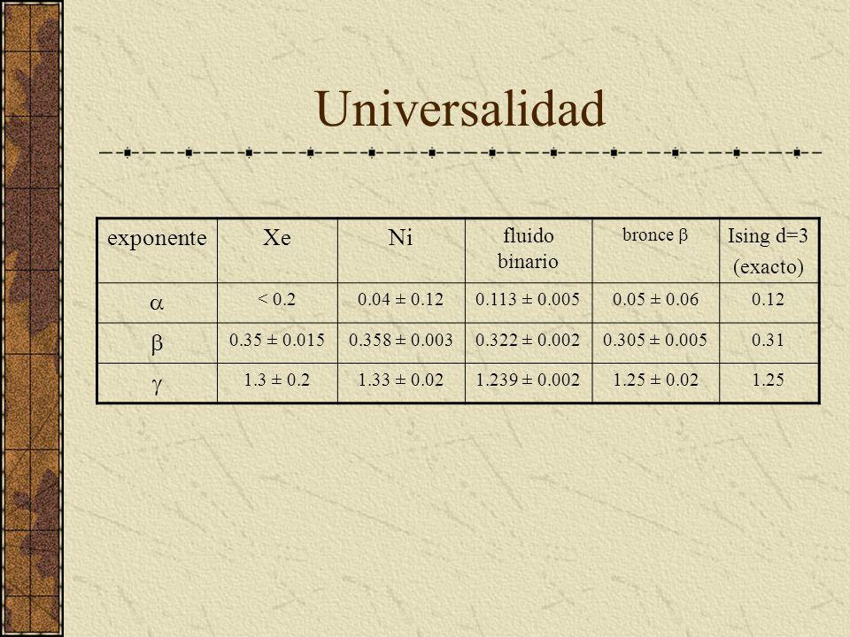 Universalidad exponente Xe Ni    fluido binario Ising d=3 (exacto)