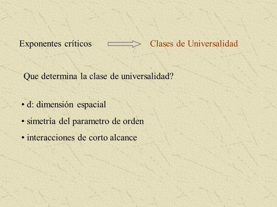 Exponentes críticos Clases de Universalidad. Que determina la clase de universalidad d: dimensión espacial.