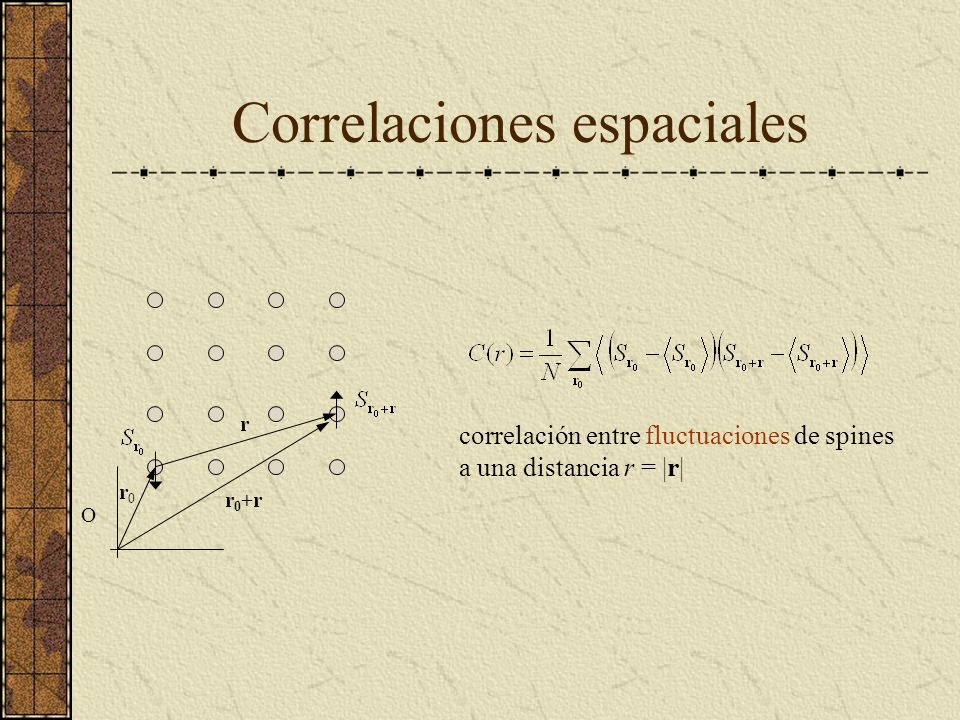 Correlaciones espaciales