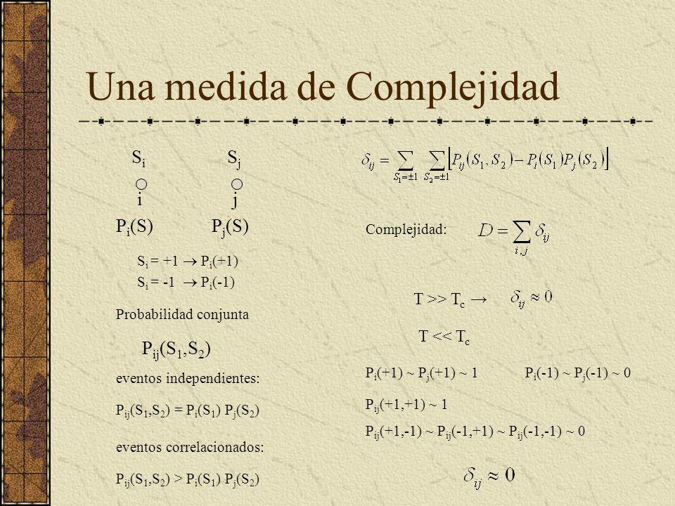 Una medida de Complejidad