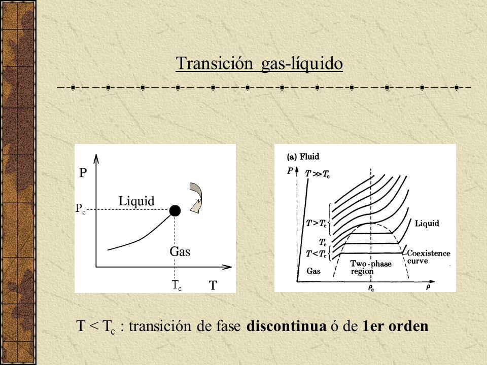 Transición gas-líquido
