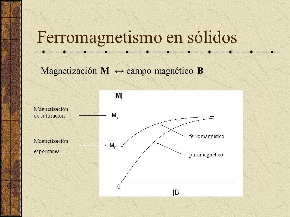 Ferromagnetismo en sólidos