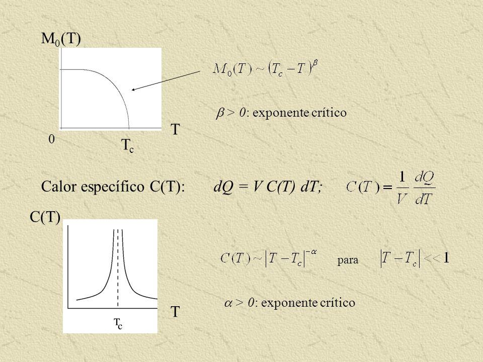 Calor específico C(T): dQ = V C(T) dT;