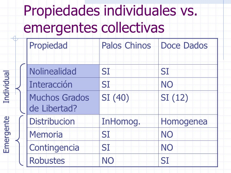 Propiedades individuales vs. emergentes collectivas
