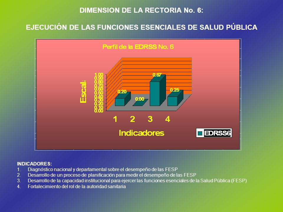 DIMENSION DE LA RECTORIA No