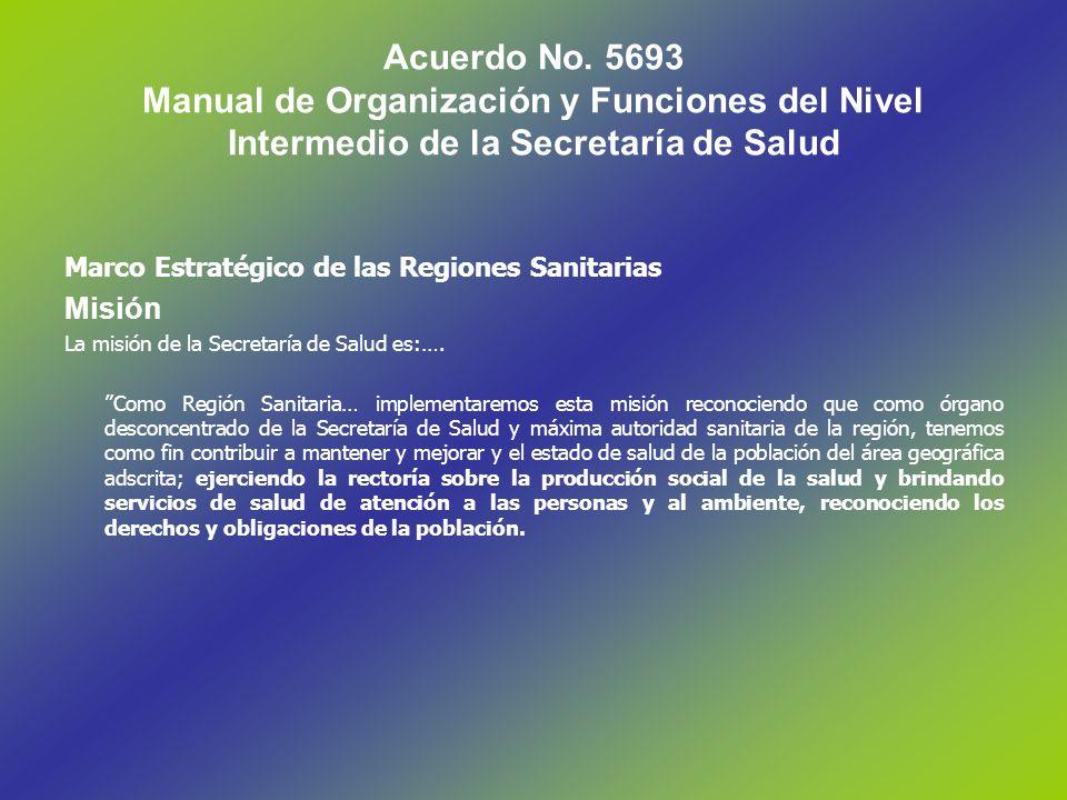 Acuerdo No. 5693 Manual de Organización y Funciones del Nivel Intermedio de la Secretaría de Salud