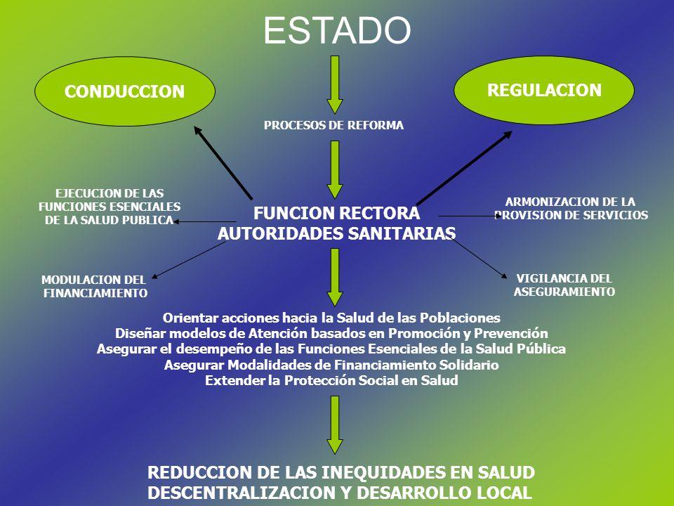 PROVISION DE SERVICIOS AUTORIDADES SANITARIAS