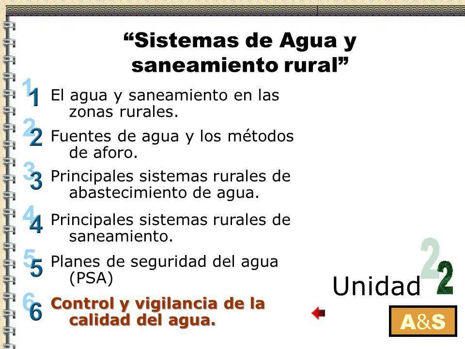 El agua y saneamiento en las zonas rurales.