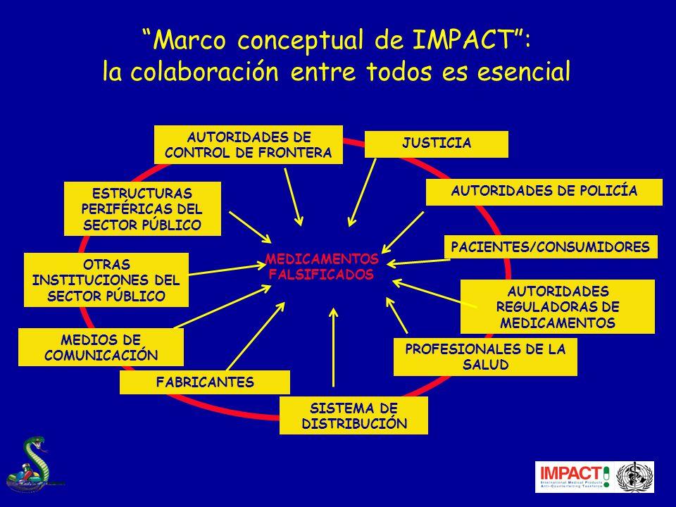 Marco conceptual de IMPACT : la colaboración entre todos es esencial