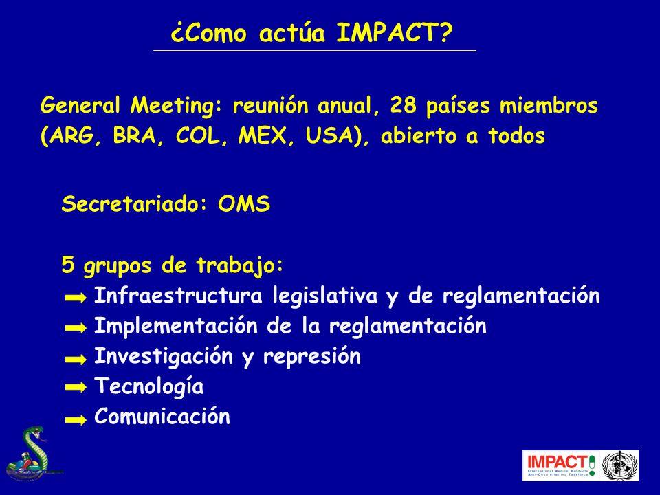 ¿Como actúa IMPACT General Meeting: reunión anual, 28 países miembros (ARG, BRA, COL, MEX, USA), abierto a todos.