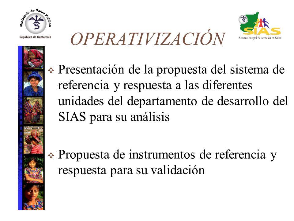 OPERATIVIZACIÓN