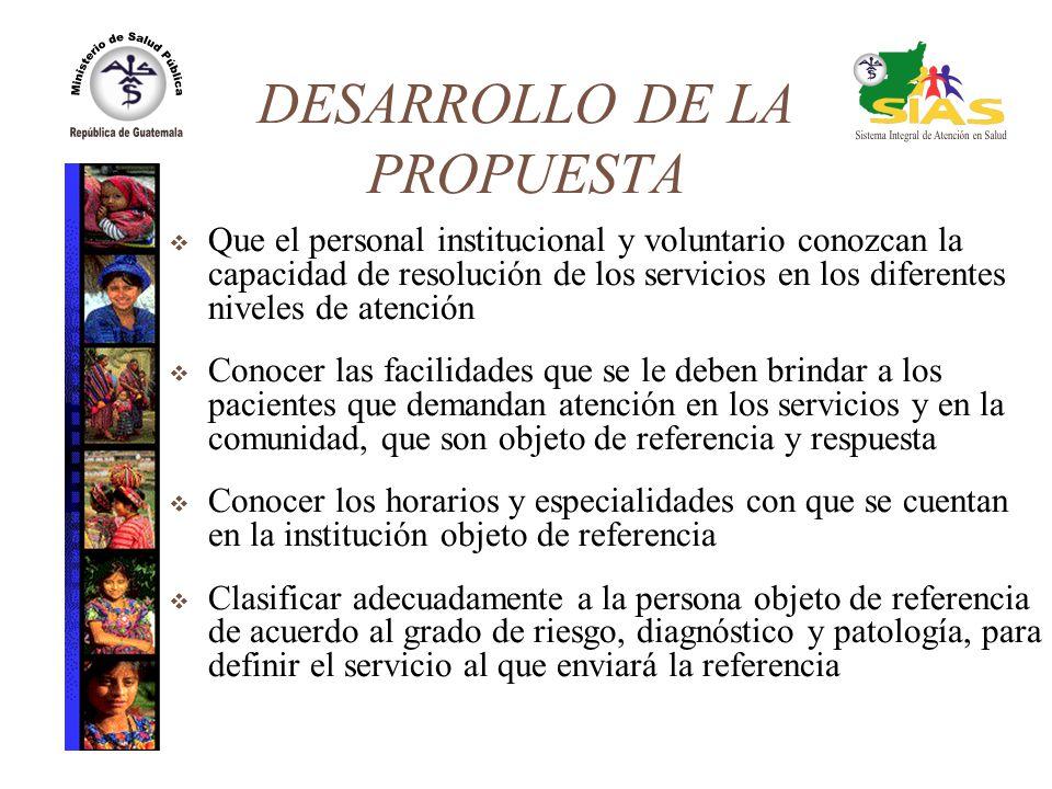 DESARROLLO DE LA PROPUESTA