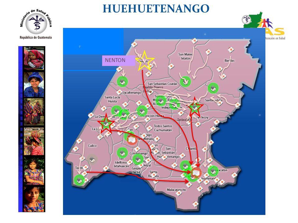 HUEHUETENANGO NENTON Pueblo Nuevo Jucup Iztinajap
