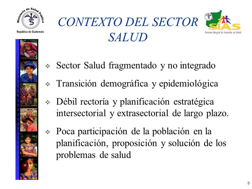 CONTEXTO DEL SECTOR SALUD