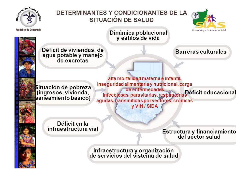DETERMINANTES Y CONDICIONANTES DE LA SITUACIÓN DE SALUD