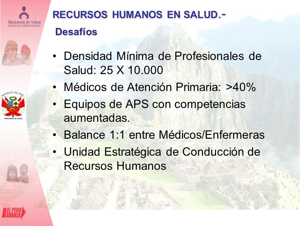 RECURSOS HUMANOS EN SALUD.-