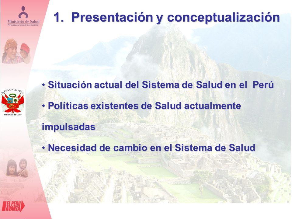 1. Presentación y conceptualización