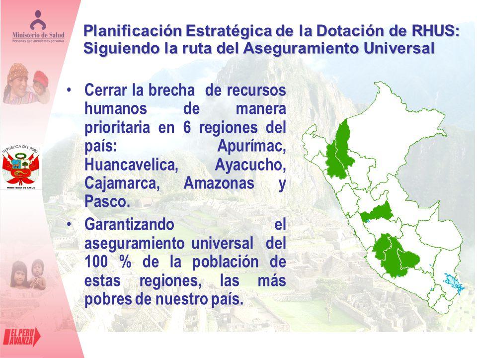 Planificación Estratégica de la Dotación de RHUS: Siguiendo la ruta del Aseguramiento Universal