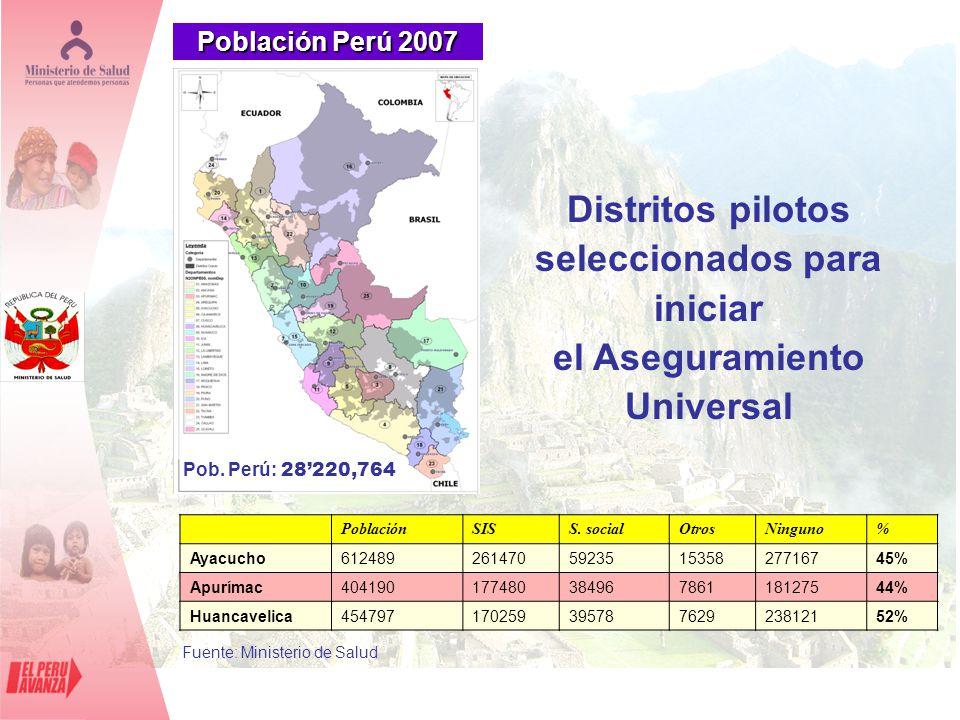 Distritos pilotos seleccionados para iniciar