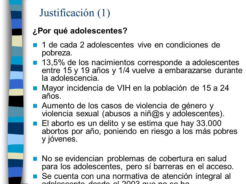Justificación (1) ¿Por qué adolescentes