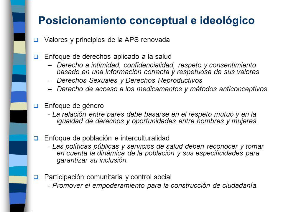 Posicionamiento conceptual e ideológico
