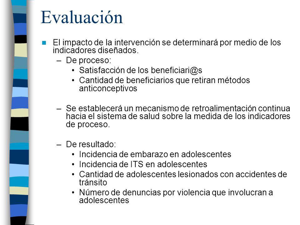 Evaluación El impacto de la intervención se determinará por medio de los indicadores diseñados. De proceso: