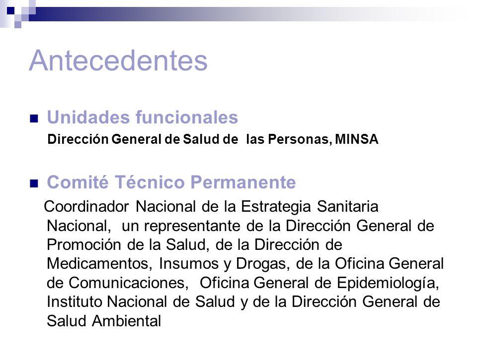 Antecedentes Unidades funcionales Comité Técnico Permanente