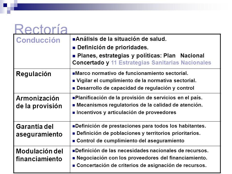 Rectoría Conducción Regulación Armonización de la provisión