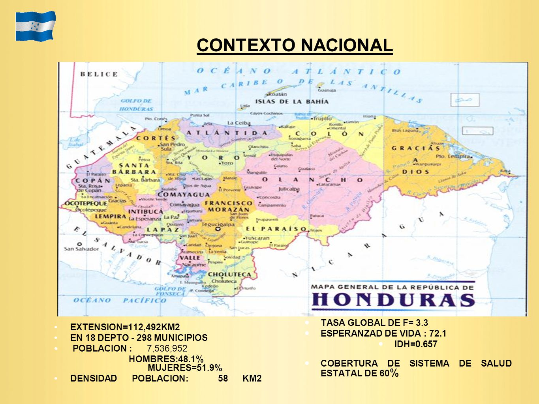 CONTEXTO NACIONAL TASA GLOBAL DE F= 3.3 ESPERANZAD DE VIDA : 72.1