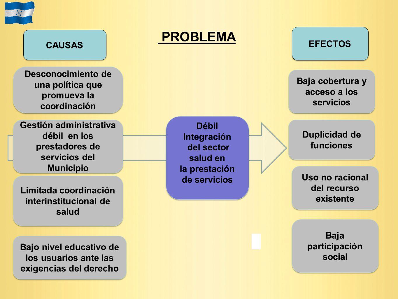 PROBLEMA EFECTOS CAUSAS