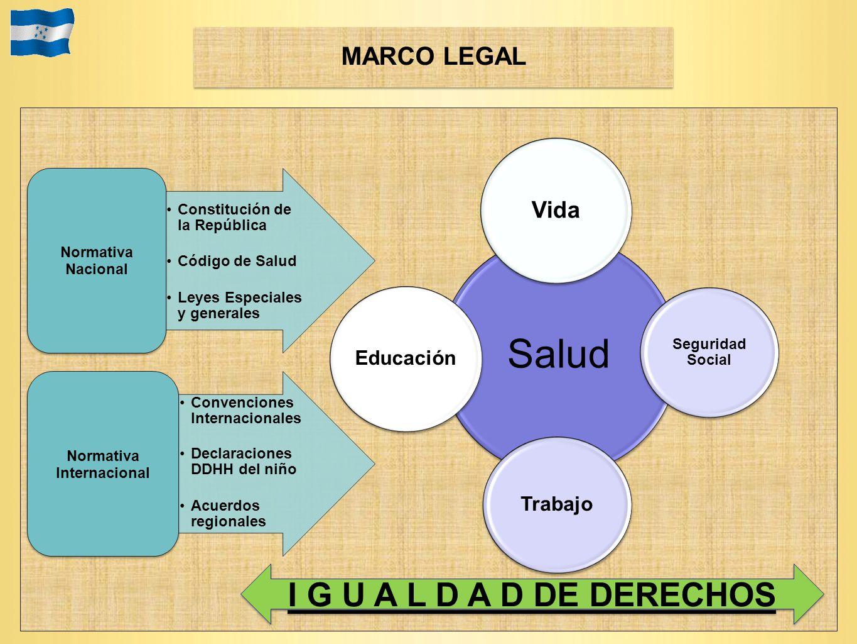 Salud I G U A L D A D DE DERECHOS MARCO LEGAL Vida Seguridad Social