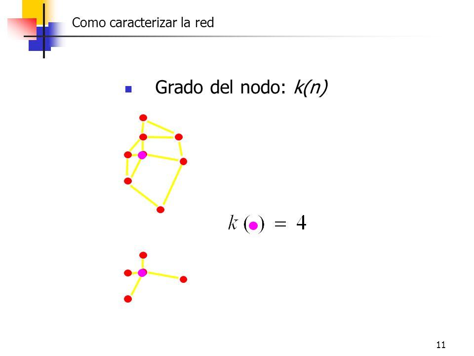 Grado del nodo: k(n) Friendship Como caracterizar la red