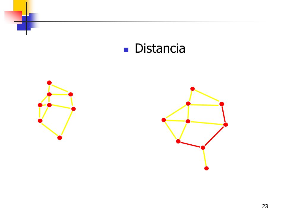 Distancia 1) besides, all these paths, although geometrically different, in a graph theoretical sense, they represent the same distance (show next)