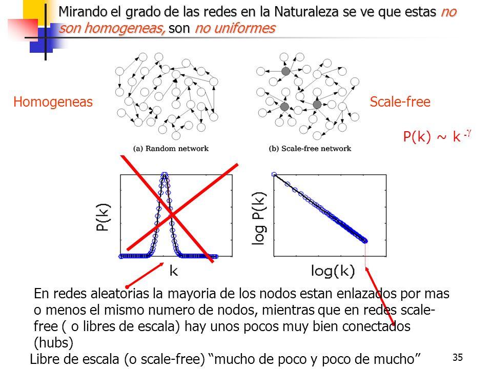 Mirando el grado de las redes en la Naturaleza se ve que estas no son homogeneas, son no uniformes