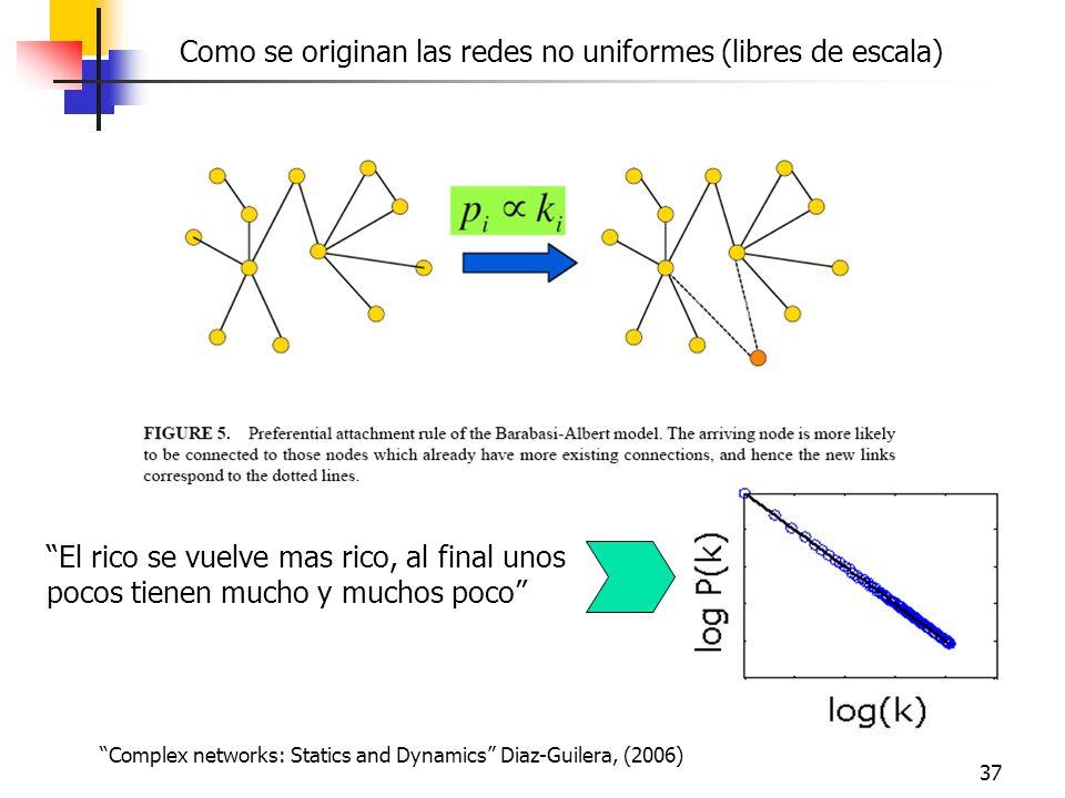 Como se originan las redes no uniformes (libres de escala)