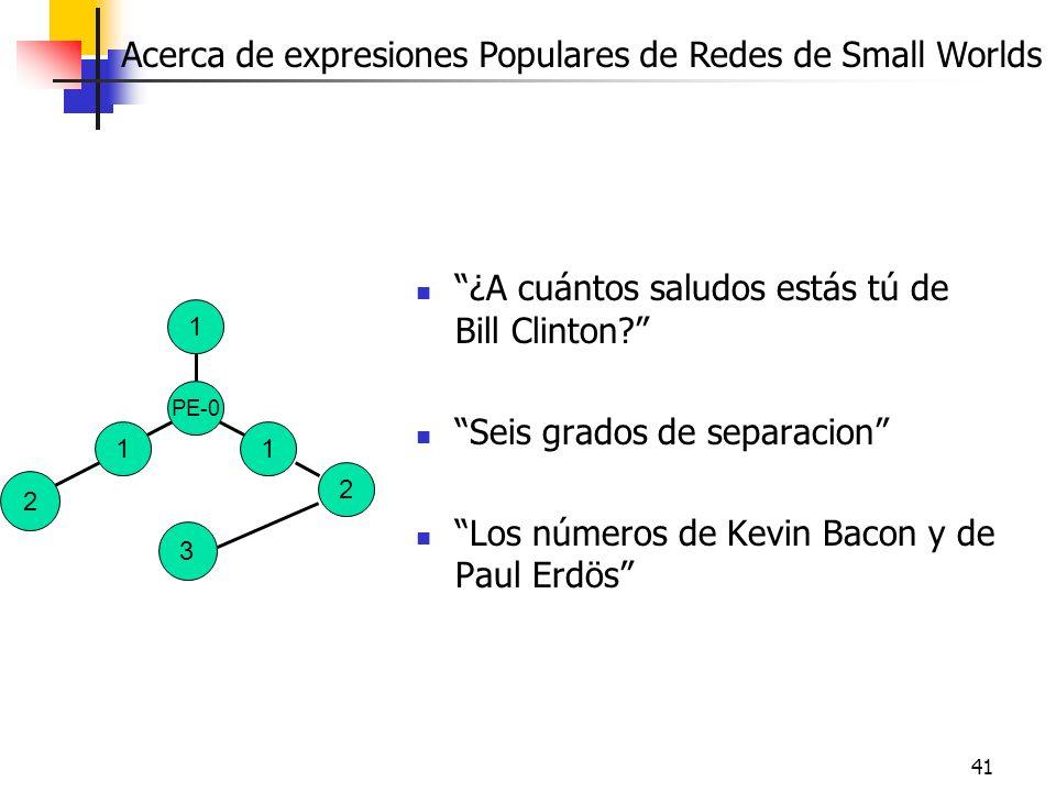 Acerca de expresiones Populares de Redes de Small Worlds